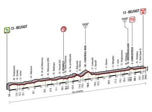 Seconda tappa Giro d'Italia 2014