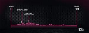 3a tappa Giro d'Italia 2014