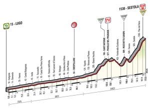 9a tappa Giro